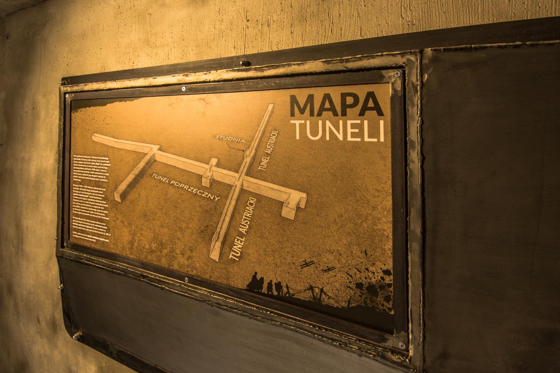 Oświęcim tunele